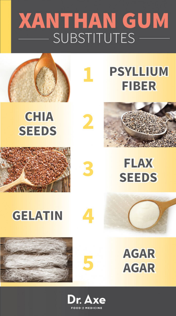 What is Xanthan Gum? Is it Healthy? - healthy recipes with xanthan gum