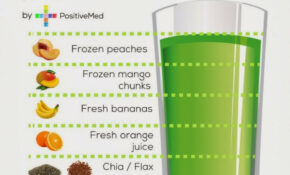 You Can Lose Weight With Healthy Smoothies | To Fast To Burn – Healthy Smoothie Recipes For Weight Loss