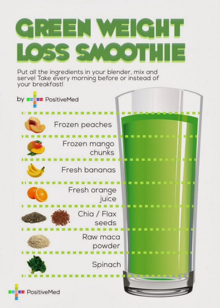 You Can Lose Weight With Healthy Smoothies | To Fast To Burn - Healthy Smoothie Recipes For Weight Loss