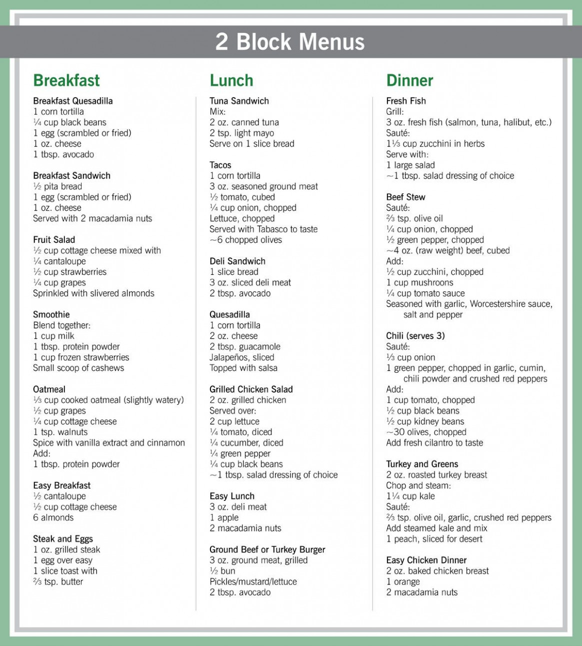 Zone Meal Plans | CrossFit Community | Zone diet, Zone diet ...